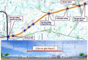 Sơ đồ đường trục Bắc - Nam nối liền khu công nghiệp - đô thị cảng Hiệp Phước với khu trung tâm TPHCM và đại lộ Nguyễn Văn Linh - Ảnh: TLTBKTSG Online